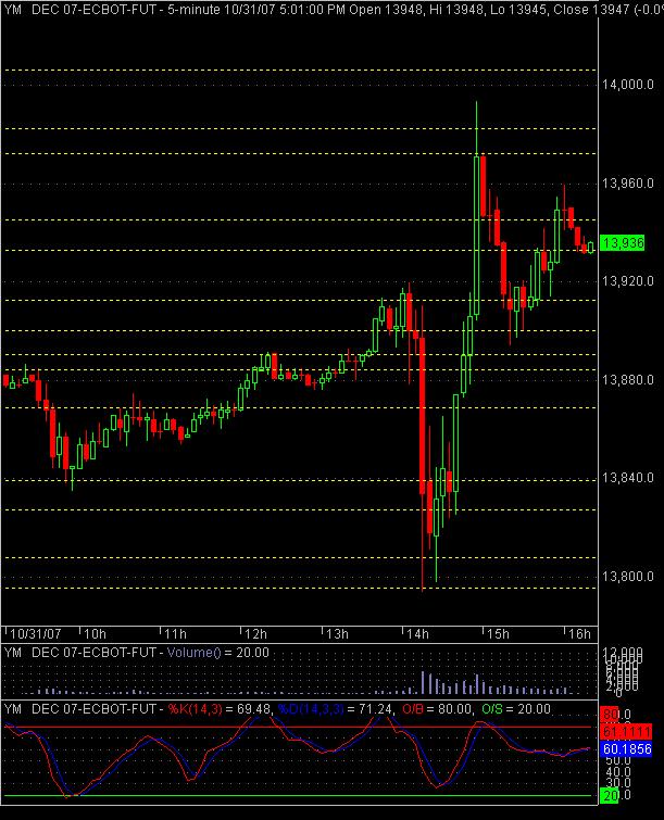 10/31/07 YM Trades