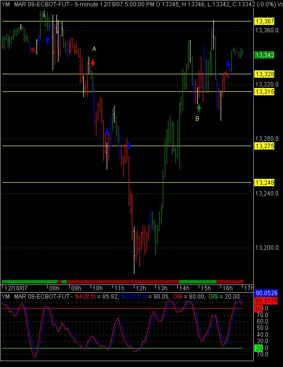 12/18/07 YM Trades